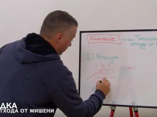 Мир Спортинга Дмитрия Ильенко | Стреляем боковые мишени | Техника отхода от мишени