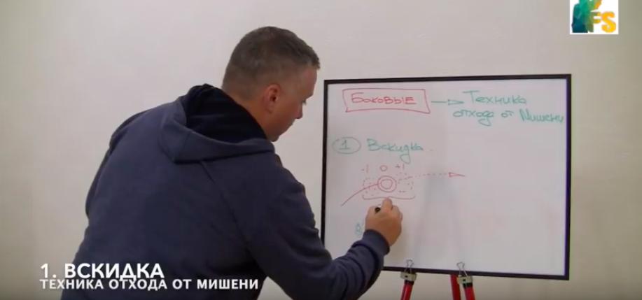 Новое видео на канале FUNKY SHOOTING | Техника отхода от мишени