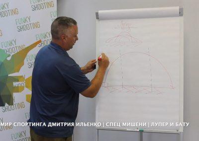 🔑 #11 Мир Спортинга Дмитрия Ильенко | Спец мишени | Стреляем Лупер и Бату