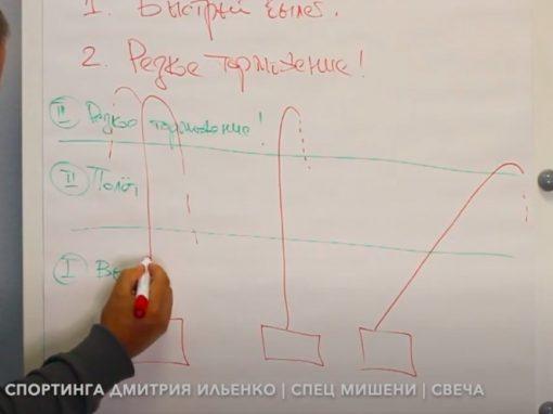 🔑 #12 Мир Спортинга Дмитрия Ильенко | Спец мишени | Стреляем мишень — Свеча
