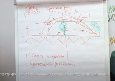 #9 Мир Спортинга Дмитрия Ильенко | Спец мишени | Стреляем подлетные мишени